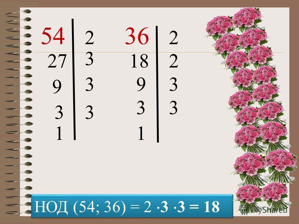 54 2 27 36 3 9 3 33 1 2 182 93 33 1 НОД (54; 36) = 2 3 3 = 18