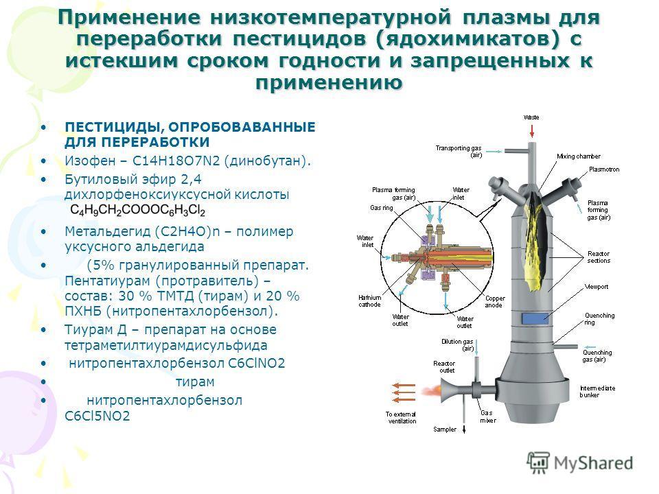 Применение низкотемпературной плазмы для переработки пестицидов (ядохимикатов) с истекшим сроком годности и запрещенных к применению ПЕСТИЦИДЫ, ОПРОБОВАВАННЫЕ ДЛЯ ПЕРЕРАБОТКИ Изофен – C14H18O7N2 (динобутан). Бутиловый эфир 2,4 дихлорфеноксиуксусной к