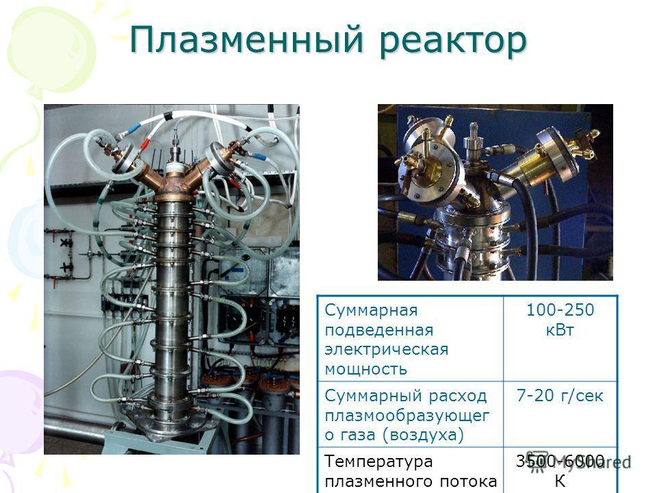 Плазменный реактор Суммарная подведенная электрическая мощность 100-250 кВт Суммарный расход плазмообразующег о газа (воздуха) 7-20 г/сек Температура плазменного потока 3500-6000 К