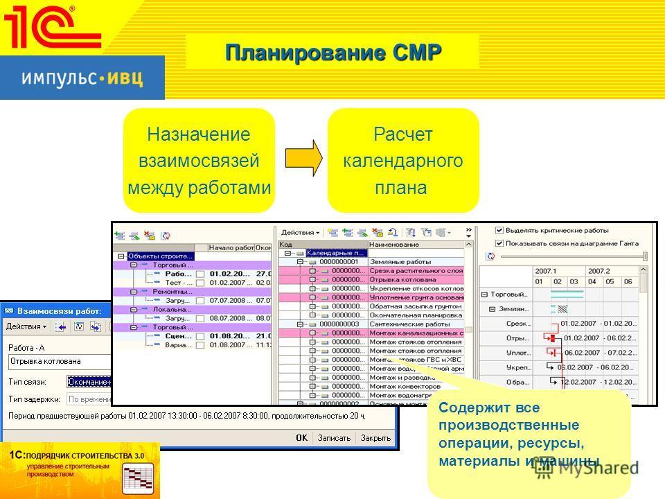 Планирование СМР Назначение взаимосвязей между работами Расчет календарного плана Содержит все производственные операции, ресурсы, материалы и машины