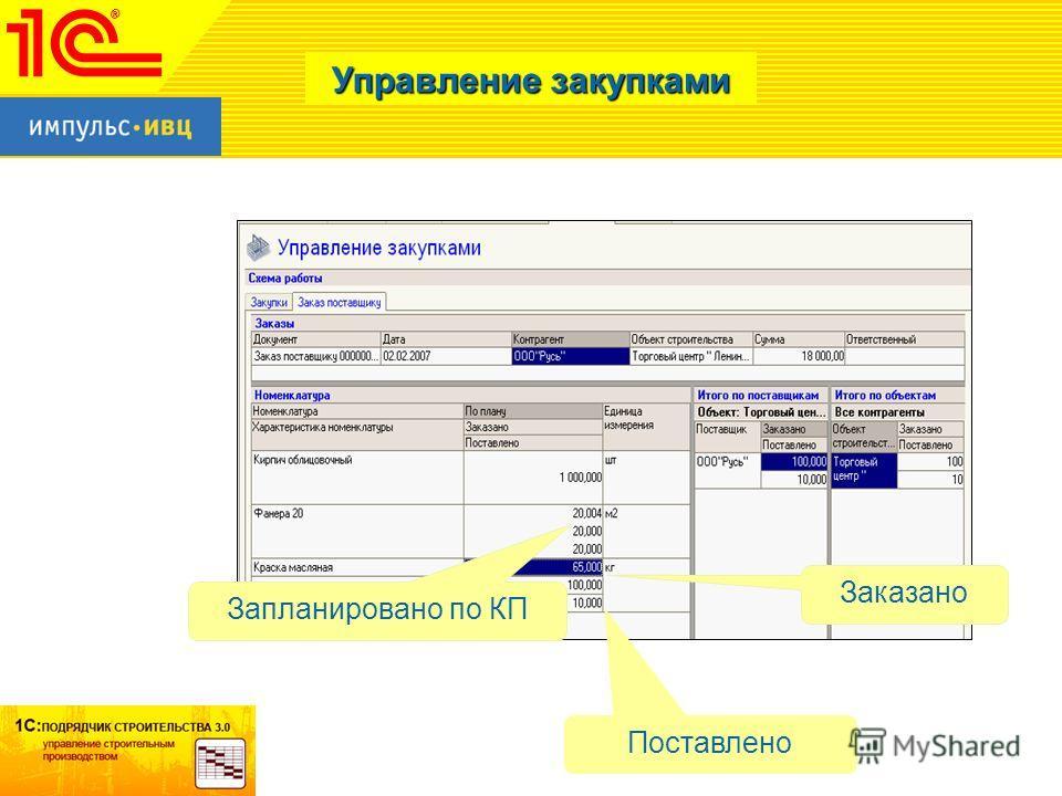 Управление закупками Поставлено Запланировано по КП Заказано