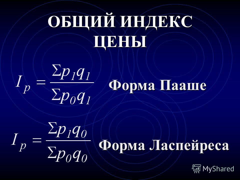 ОБЩИЙ ИНДЕКС ЦЕНЫ Форма Пааше Форма Ласпейреса