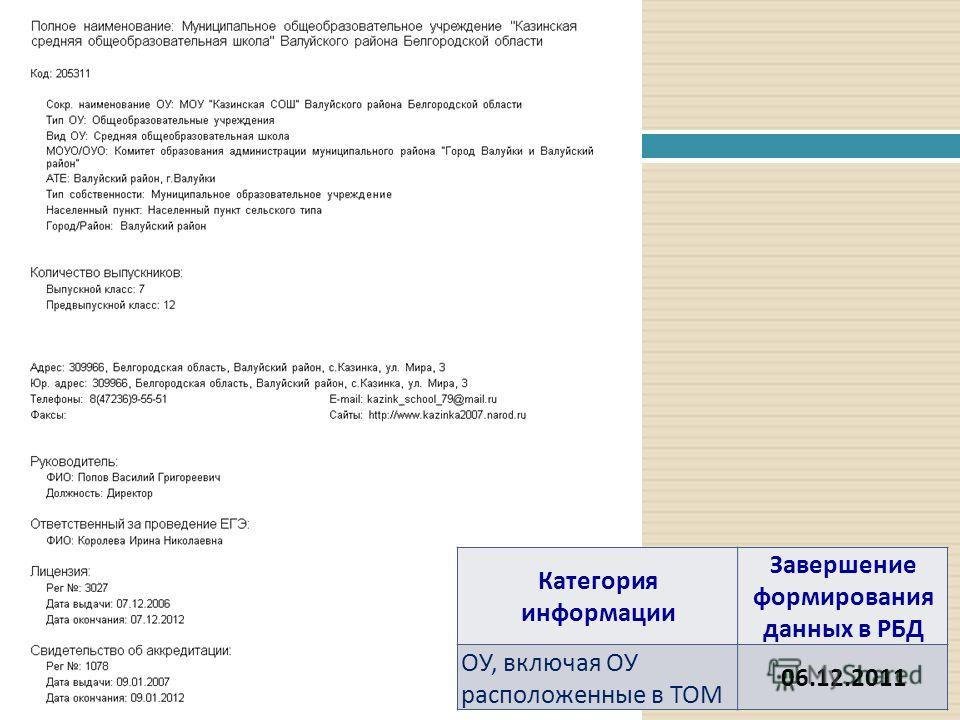 Категория информации Завершение формирования данных в РБД ОУ, включая ОУ расположенные в ТОМ 06.12.2011