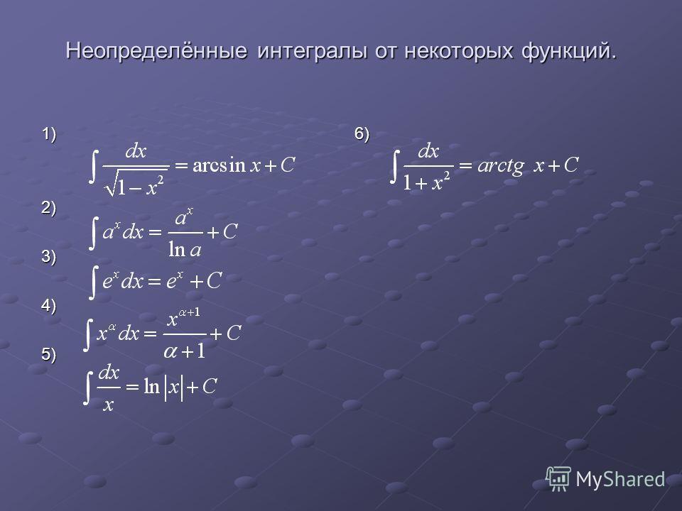 Неопределённые интегралы от некоторых функций. 1) 6) 2)3)4)5)