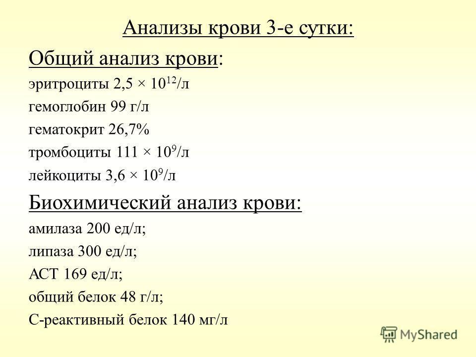 Анализы крови 3-е сутки: Общий анализ крови: эритроциты 2,5 × 10 12 /л гемоглобин 99 г/л гематокрит 26,7% тромбоциты 111 × 10 9 /л лейкоциты 3,6 × 10 9 /л Биохимический анализ крови: амилаза 200 ед/л; липаза 300 ед/л; АСТ 169 ед/л; общий белок 48 г/л