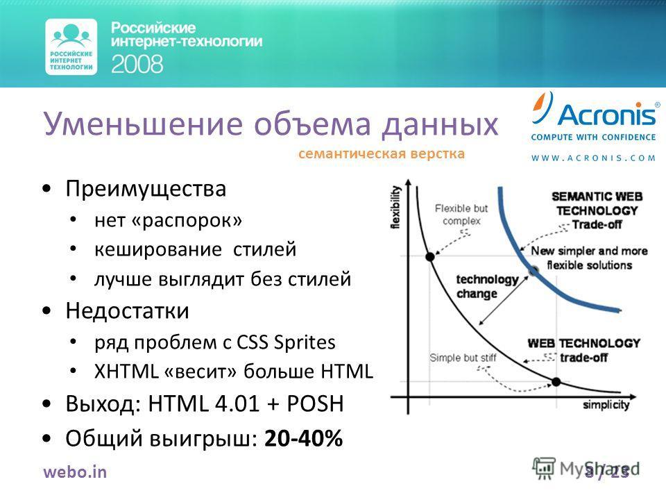 Преимущества нет «распорок» кеширование стилей лучше выглядит без стилей Недостатки ряд проблем с CSS Sprites XHTML «весит» больше HTML Выход: HTML 4.01 + POSH Общий выигрыш: 20-40% 8 / 23webo.in Уменьшение объема данных семантическая верстка