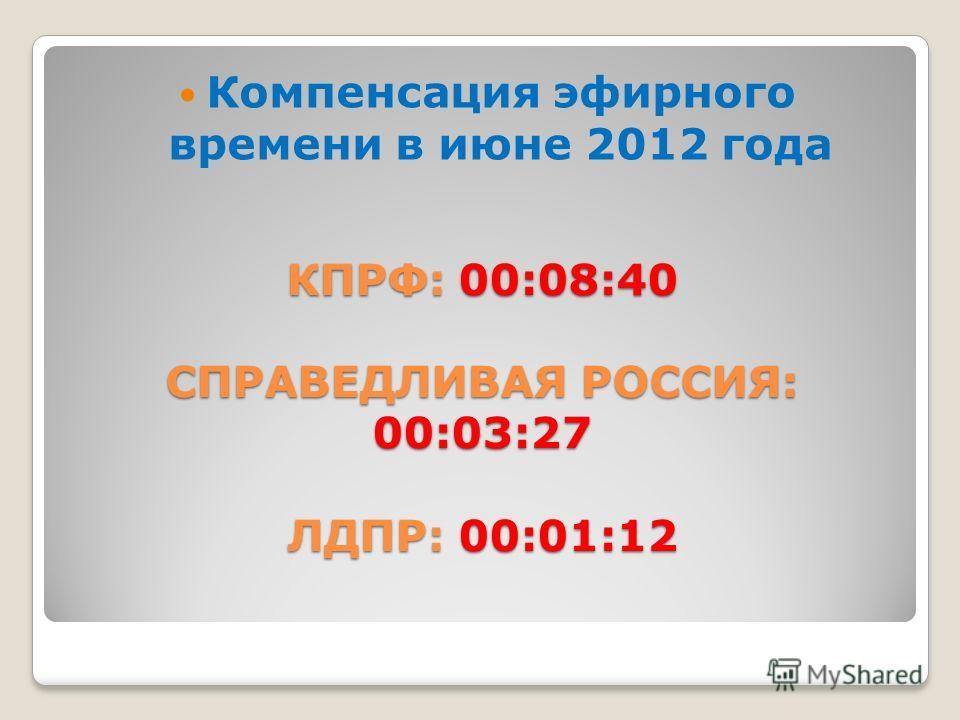 КПРФ: 00:08:40 СПРАВЕДЛИВАЯ РОССИЯ: 00:03:27 ЛДПР: 00:01:12 Компенсация эфирного времени в июне 2012 года