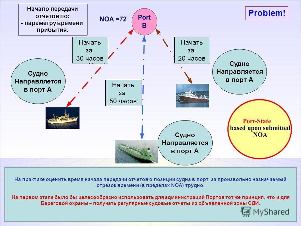 На практике оценить время начала передачи отчетов о позиции судна в порт за произвольно назначаемый отрезок времени (в пределах NOA) трудно. На первом этапе было бы целесообразно использовать для администраций Портов тот же принцип, что и для Берегов