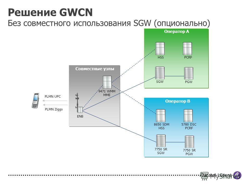 Решение GWCN Без совместного использования SGW (опционально) PLMN UPC PLMN Ziggo Совместные узлы Оператор A Оператор B 8650 SDM HSS 5780 DSC PCRF 9471 WMM MME 7750 SR SGW HSS 7750 SR PGW SGW ENB