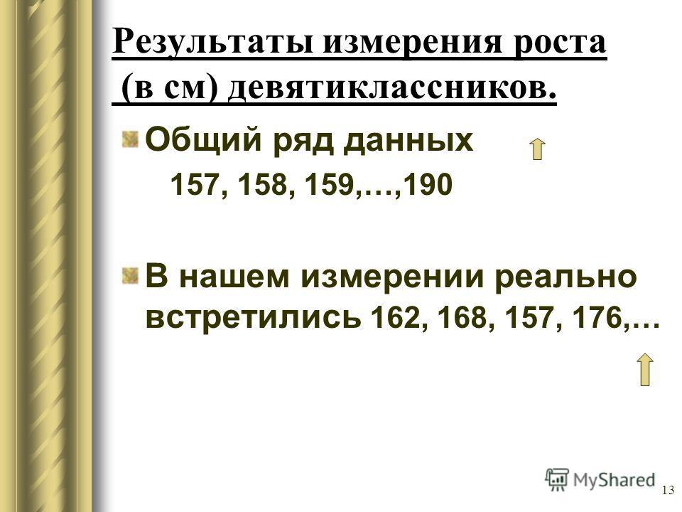 13 Результаты измерения роста (в см) девятиклассников. Общий ряд данных 157, 158, 159,…,190 В нашем измерении реально встретились 162, 168, 157, 176,…