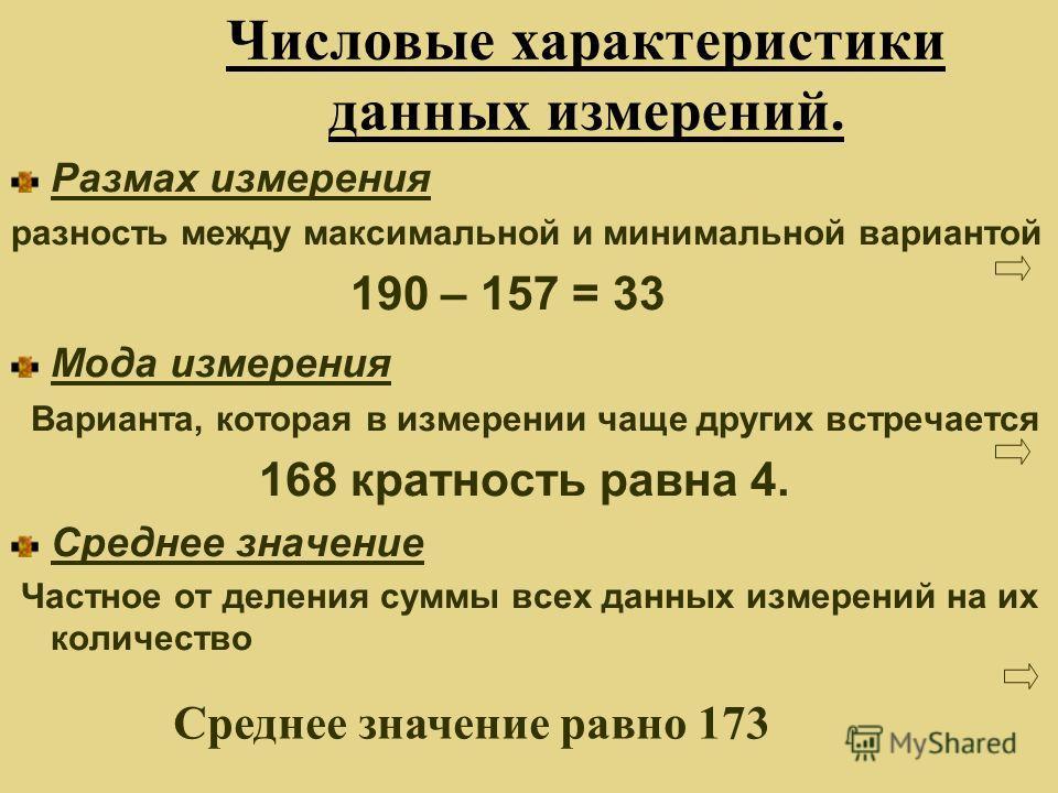 Числовые характеристики данных измерений. Размах измерения разность между максимальной и минимальной вариантой 190 – 157 = 33 Мода измерения Варианта, которая в измерении чаще других встречается 168 кратность равна 4. Среднее значение Частное от деле