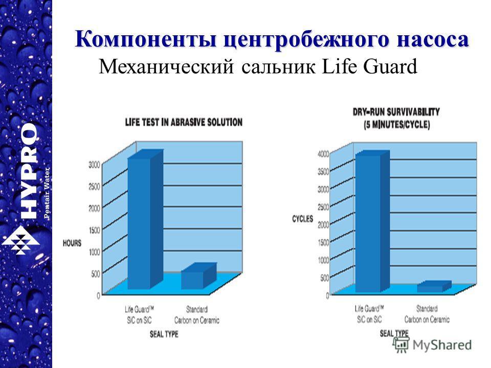 17 Компоненты центробежного насоса Механический сальник Life Guard