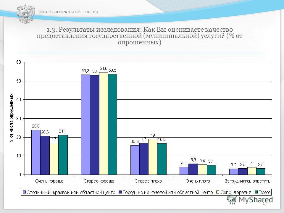 МИНЭКОНОМРАЗВИТИЯ РОССИИ 1.3. Результаты исследования: Как Вы оцениваете качество предоставления государственной (муниципальной) услуги? (% от опрошенных) 17