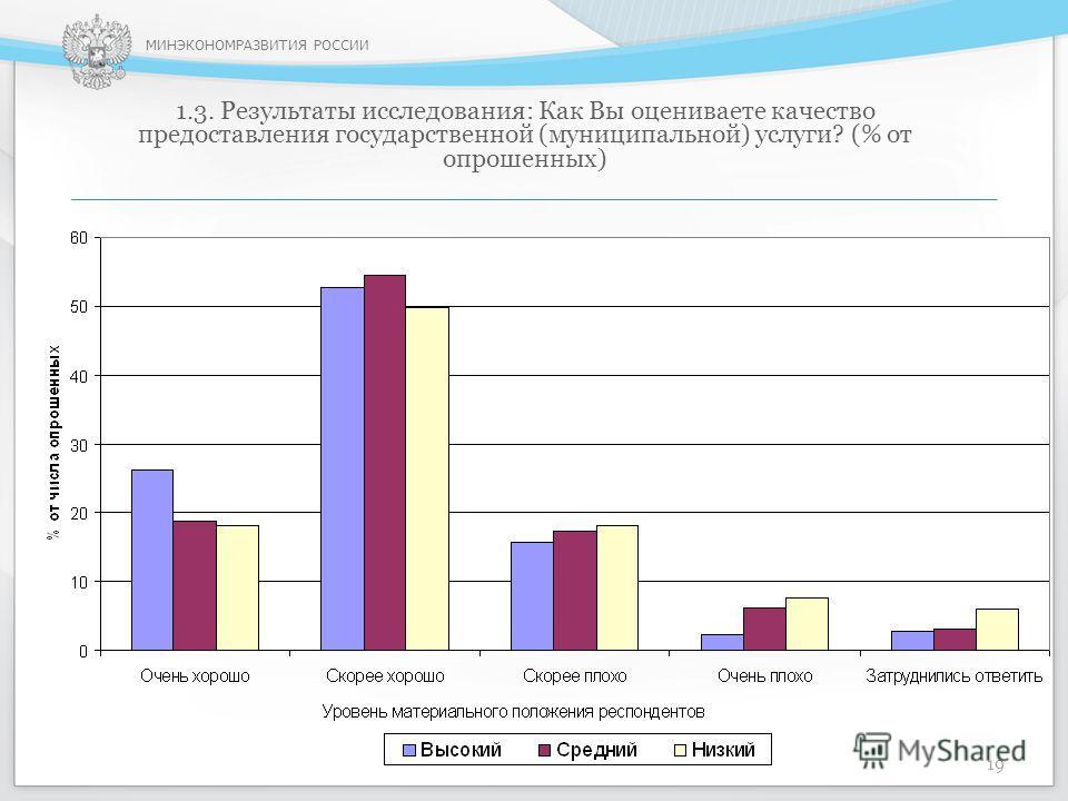 МИНЭКОНОМРАЗВИТИЯ РОССИИ 1.3. Результаты исследования: Как Вы оцениваете качество предоставления государственной (муниципальной) услуги? (% от опрошенных) 19