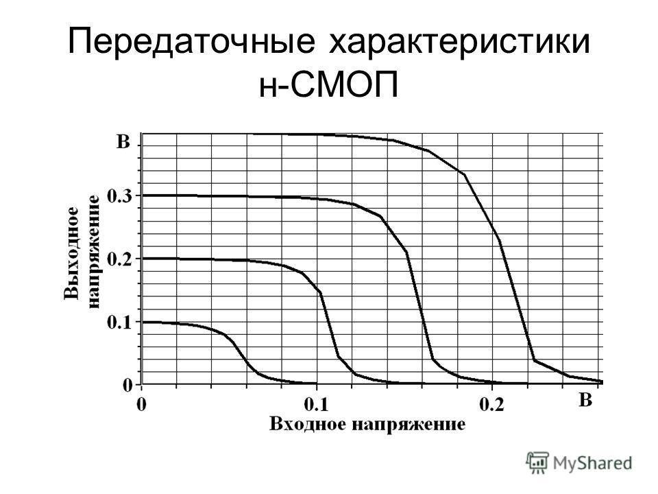 Передаточные характеристики н СМОП