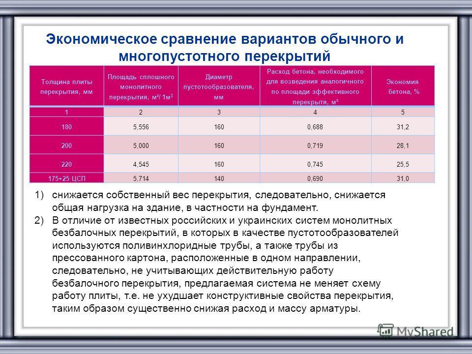 Экономическое сравнение вариантов обычного и многопустотного перекрытий 1)снижается собственный вес перекрытия, следовательно, снижается общая нагрузка на здание, в частности на фундамент. 2)В отличие от известных российских и украинских систем монол