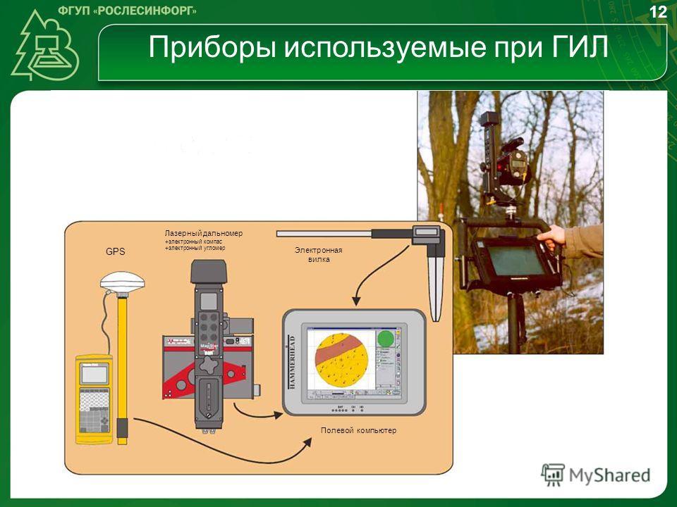 Электронная вилка Лазерный дальномер +электронный компас +электронный угломер Полевой компьютер GPS Приборы используемые при ГИЛ 12