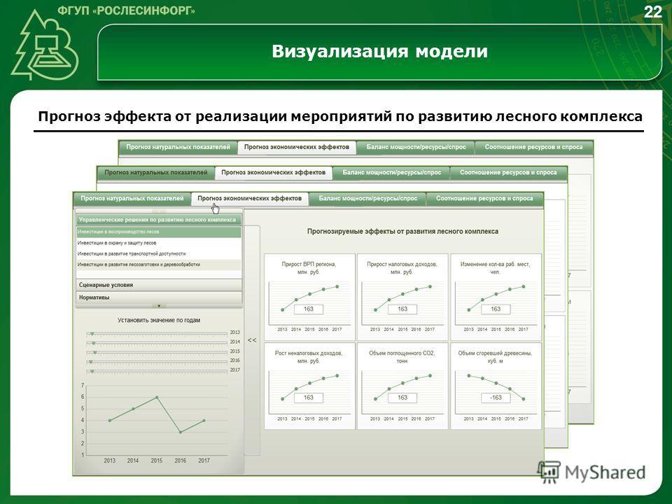 Визуализация модели Прогноз эффекта от реализации мероприятий по развитию лесного комплекса 22