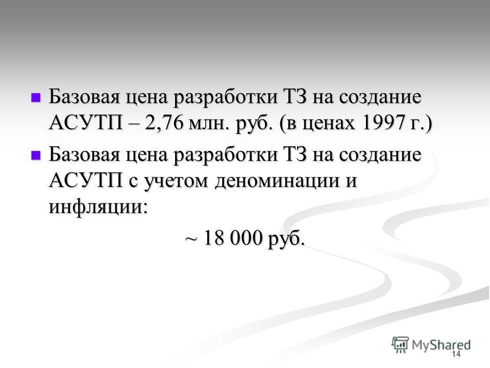 Базовая цена разработки ТЗ на создание АСУТП – 2,76 млн. руб. (в ценах 1997 г.) Базовая цена разработки ТЗ на создание АСУТП – 2,76 млн. руб. (в ценах 1997 г.) Базовая цена разработки ТЗ на создание АСУТП с учетом деноминации и инфляции: Базовая цена