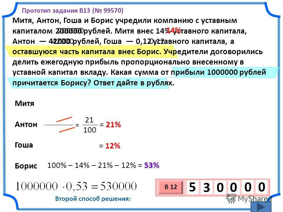 3 х 1 0 х В 12 00 0 5 3 0 Прототип задания B13 ( 99570). МитяАнтонГошаБорис 42000 200000 21 100 = 21% = 21% 0,12 12% = 12% 53% 100% – 14% – 21% – 12% = 53% Митя, Антон, Гоша и Борис учредили компанию с уставным капиталом 200000 рублей. Митя внес 14%