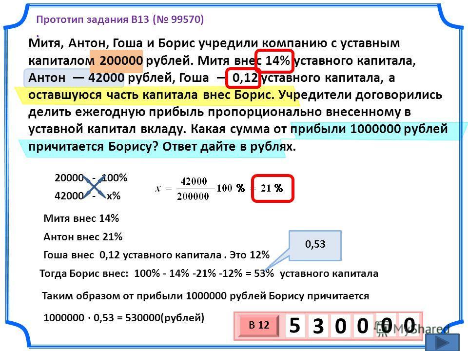 Прототип задания B13 ( 99570). Гоша внес 0,12 уставного капитала. Это 12% Митя, Антон, Гоша и Борис учредили компанию с уставным капиталом 200000 рублей. Митя внес 14% уставного капитала, Антон 42000 рублей, Гоша 0,12 уставного капитала, а оставшуюся
