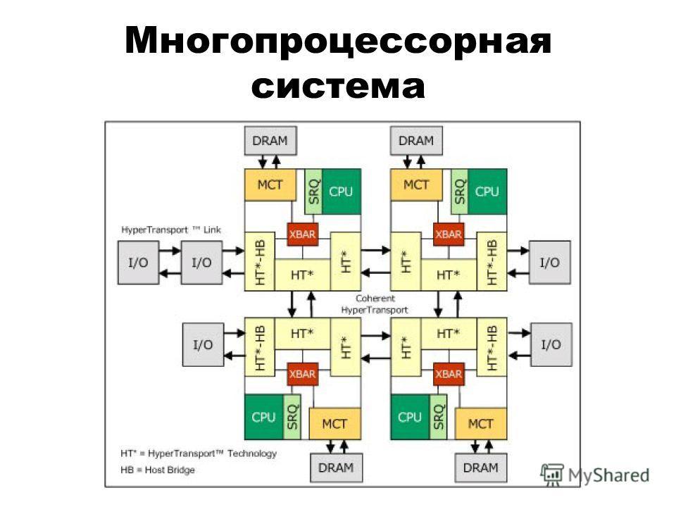 Многопроцессорная система