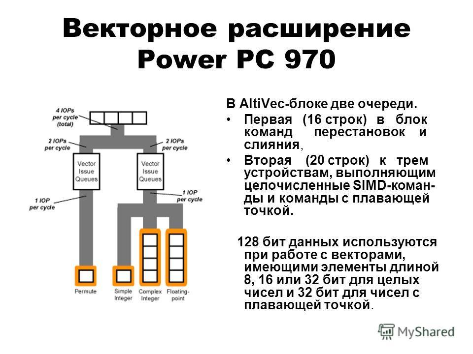 Векторное расширение Power PC 970 В AltiVec-блоке две очереди. Первая (16 строк) в блок команд перестановок и слияния, Вторая (20 строк) к трем устройствам, выполняющим целочисленные SIMD-коман- ды и команды с плавающей точкой. 128 бит данных использ