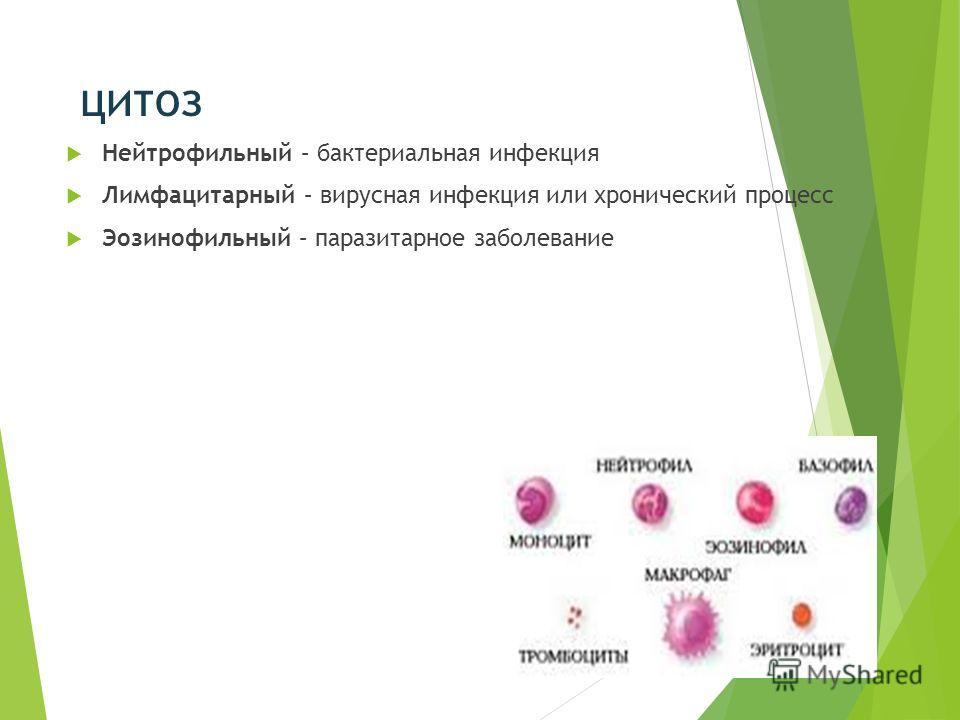 цитоз Нейтрофильный – бактериальная инфекция Лимфацитарный – вирусная инфекция или хронический процесс Эозинофильный – паразитарное заболевание