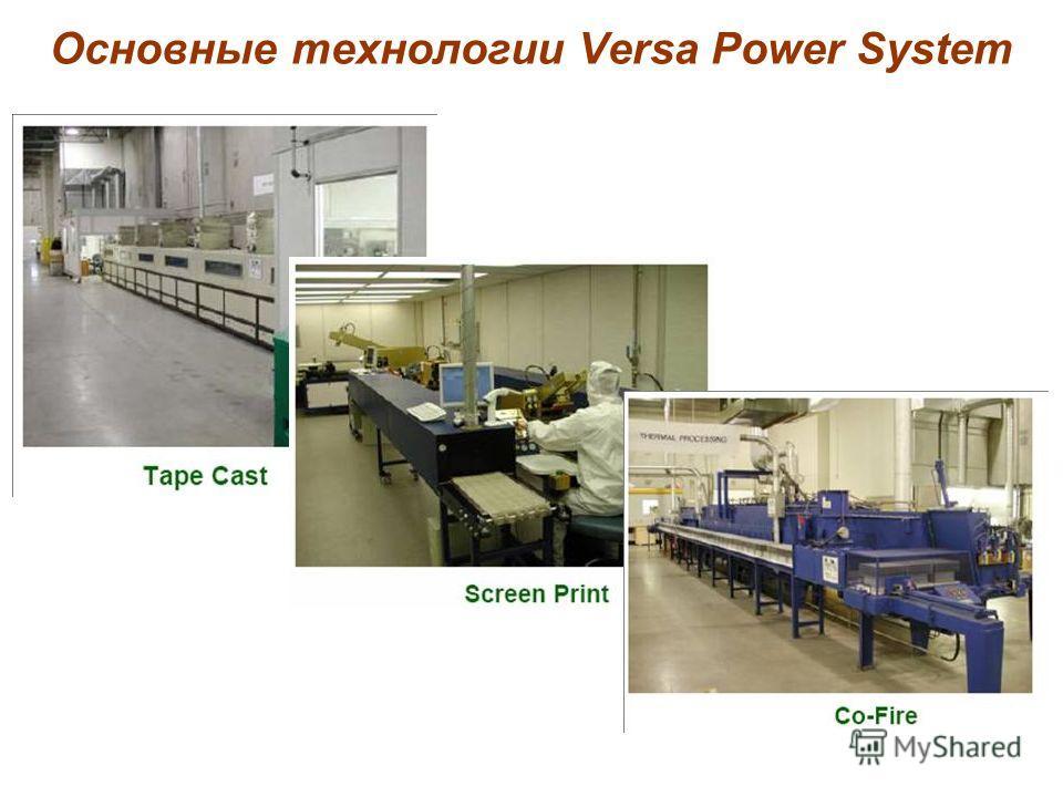 Основные технологии Versa Power System