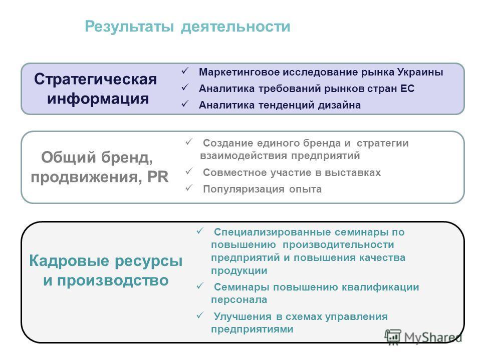Маркетинговое исследование рынка Украины Аналитика требований рынков стран ЕС Аналитика тенденций дизайна Стратегическая информация Общий бренд, продвижения, PR Создание единого бренда и стратегии взаимодействия предприятий Совместное участие в выста