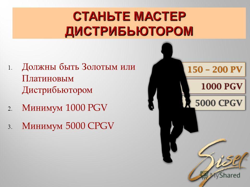 1000 PGV 150 – 200 PV 5000 CPGV 1. Должны быть Золотым или Платиновым Дистрибьютором 2. Минимум 1000 PGV 3. Минимум 5000 CPGV