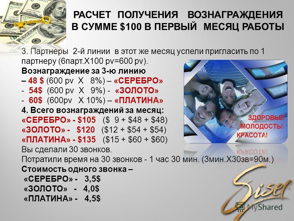 3. Партнеры 2-й линии в этот же месяц успели пригласить по 1 партнеру (6парт.Х100 pv=600 pv). Вознаграждение за 3-ю линию – 48 $ (600 pv Х 8%) – «СЕРЕБРО» - 54$ (600 pv Х 9%) - «ЗОЛОТО» - 60$ (600pv Х 10%) – «ПЛАТИНА» 4. Всего вознаграждений за месяц