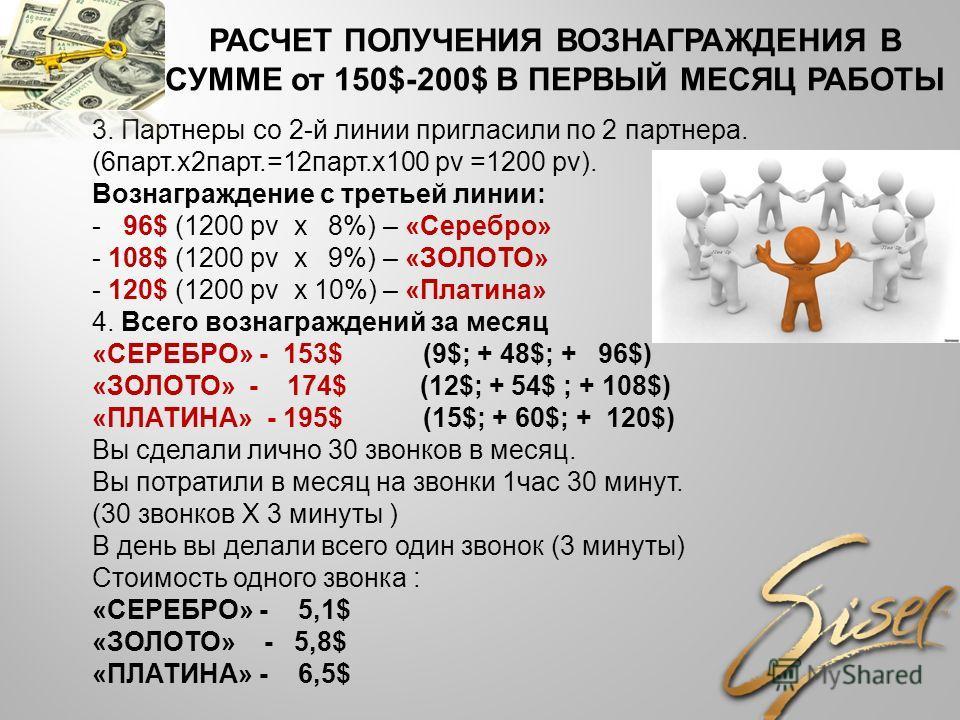 РАСЧЕТ ПОЛУЧЕНИЯ ВОЗНАГРАЖДЕНИЯ В СУММЕ от 150$-200$ В ПЕРВЫЙ МЕСЯЦ РАБОТЫ 3. Партнеры со 2-й линии пригласили по 2 партнера. (6парт.х2парт.=12парт.х100 pv =1200 pv). Вознаграждение с третьей линии: - 96$ (1200 pv х 8%) – «Серебро» - 108$ (1200 pv х