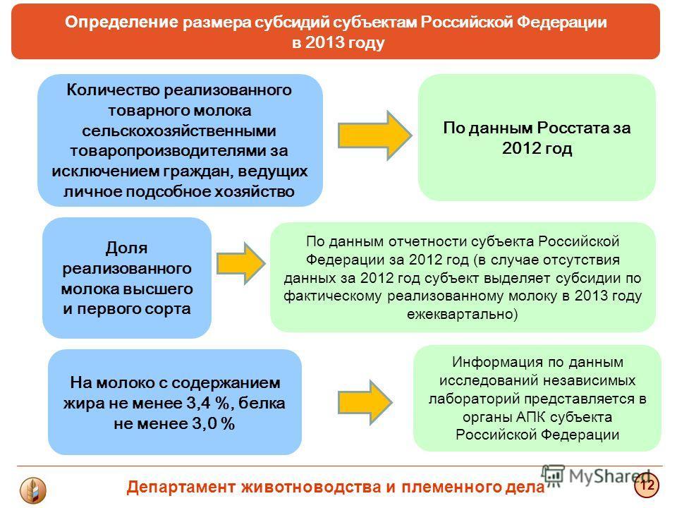 12 Департамент животноводства и племенного дела Определение размера субсидий субъектам Российской Федерации в 2013 году Количество реализованного товарного молока сельскохозяйственными товаропроизводителями за исключением граждан, ведущих личное подс