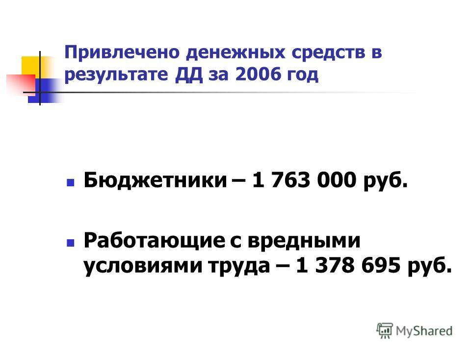 Привлечено денежных средств в результате ДД за 2006 год Бюджетники – 1 763 000 руб. Работающие с вредными условиями труда – 1 378 695 руб.