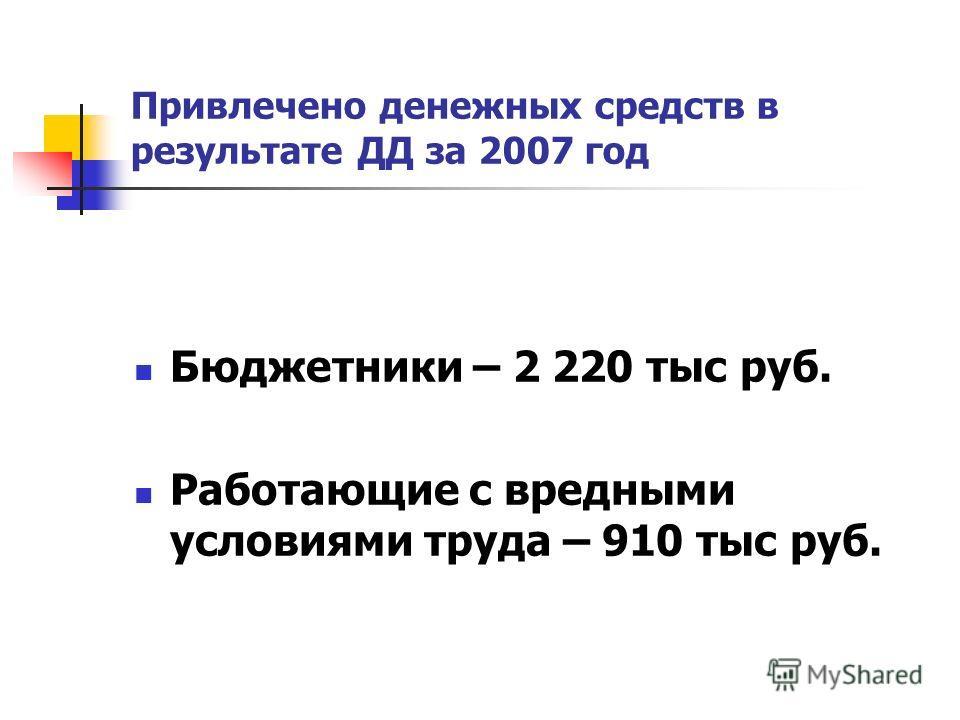 Привлечено денежных средств в результате ДД за 2007 год Бюджетники – 2 220 тыс руб. Работающие с вредными условиями труда – 910 тыс руб.