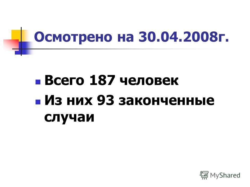 Осмотрено на 30.04.2008г. Всего 187 человек Из них 93 законченные случаи