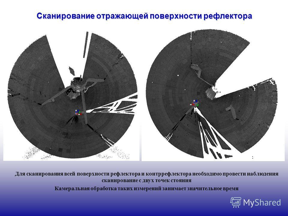Сканирование отражающей поверхности рефлектора Для сканирования всей поверхности рефлектора и контррефлектора необходимо провести наблюдения сканирование с двух точек стояния Камеральная обработка таких измерений занимает значительное время
