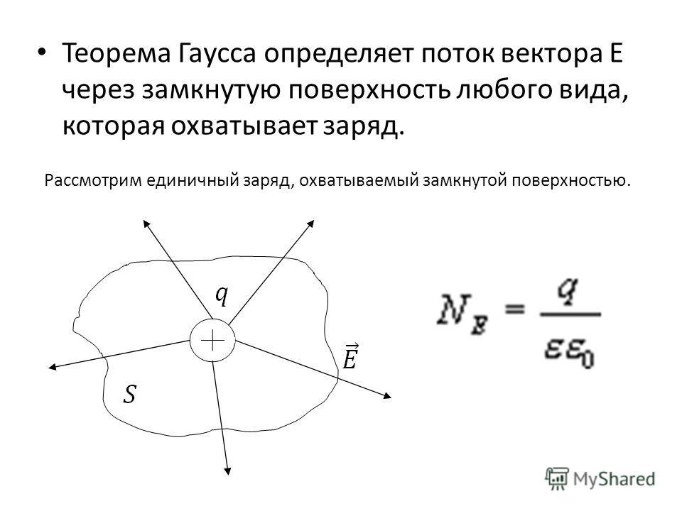 Теорема Гаусса определяет поток вектора E через замкнутую поверхность любого вида, которая охватывает заряд. Рассмотрим единичный заряд, охватываемый замкнутой поверхностью.