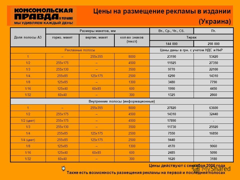 Цены на размещение рекламы в издании (Украина) Доля полосы А3 Размеры макетов, ммВт., Ср., Чт., Сб.Пт. гориз. макетвертик. макеткол-во знаков (текст) Тираж 144 000298 000 Рекламные полосыЦены даны в грн. с учетом НДС и НнР 1–255х35580002319053420 1/2
