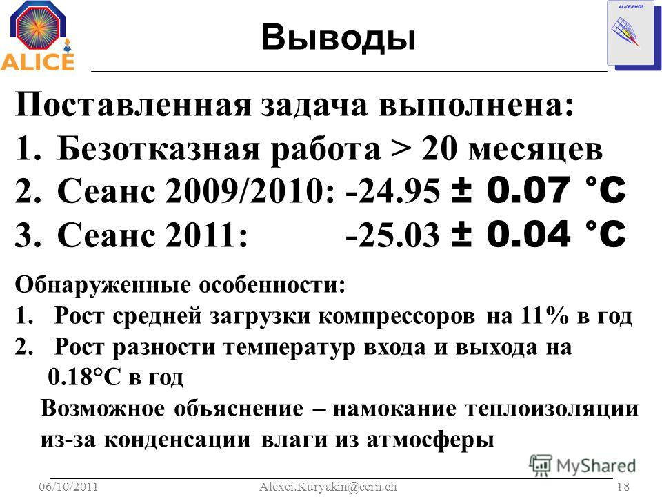 06/10/201118Alexei.Kuryakin@cern.ch Выводы Поставленная задача выполнена: 1. Безотказная работа > 20 месяцев 2. Сеанс 2009/2010:-24.95 ± 0.07 °C 3. Сеанс 2011:-25.03 ± 0.04 °C Обнаруженные особенности: 1. Рост средней загрузки компрессоров на 11% в г