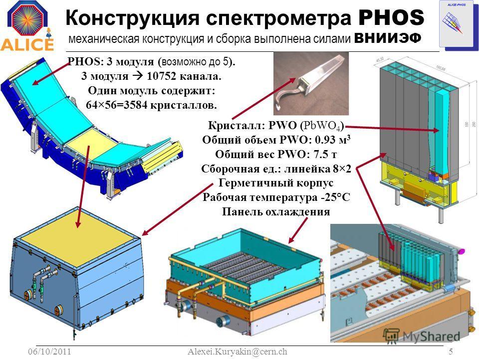 06/10/20115Alexei.Kuryakin@cern.ch PHOS: 3 модуля ( возможно до 5 ). 3 модуля 10752 канала. Один модуль содержит: 64×56=3584 кристаллов. Конструкция спектрометра PHOS механическая конструкция и сборка выполнена силами ВНИИЭФ Кристалл: PWO (PbWO 4 ) О