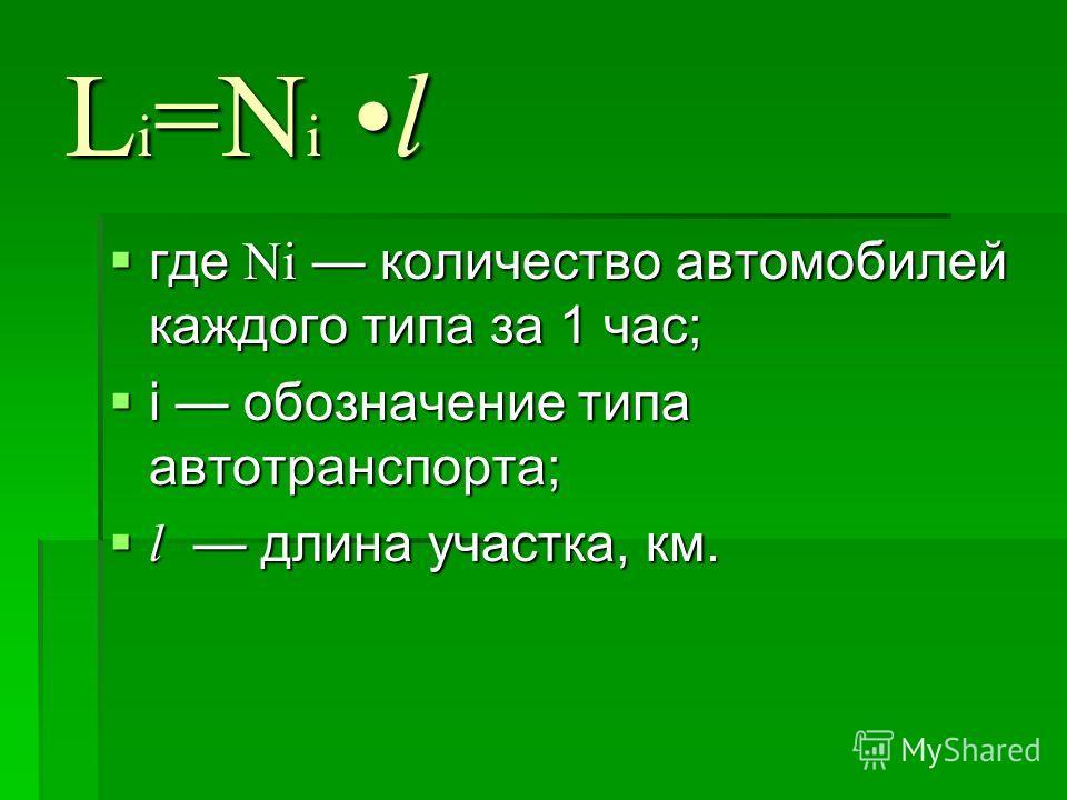 L i =N i l где Ni количество автомобилей каждого типа за 1 час; где Ni количество автомобилей каждого типа за 1 час; i обозначение типа автотранспорта; i обозначение типа автотранспорта; l длина участка, км. l длина участка, км.