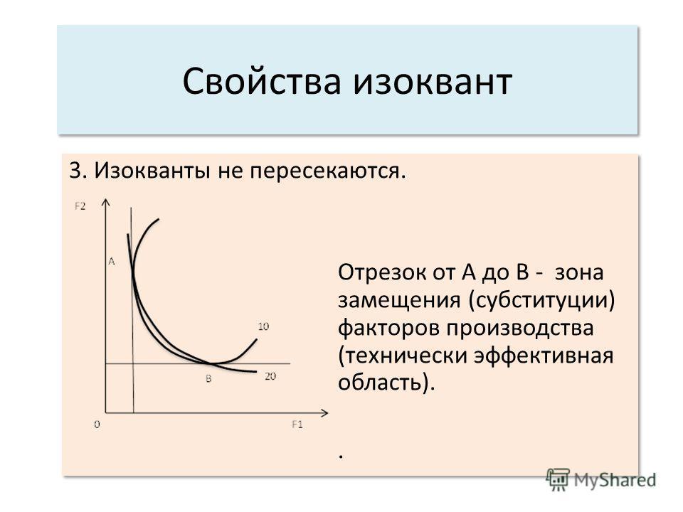 Свойства изоквант 3. Изокванты не пересекаются. Отрезок от А до В - зона замещения (субституции) факторов производства (технически эффективная область).. 3. Изокванты не пересекаются. Отрезок от А до В - зона замещения (субституции) факторов производ