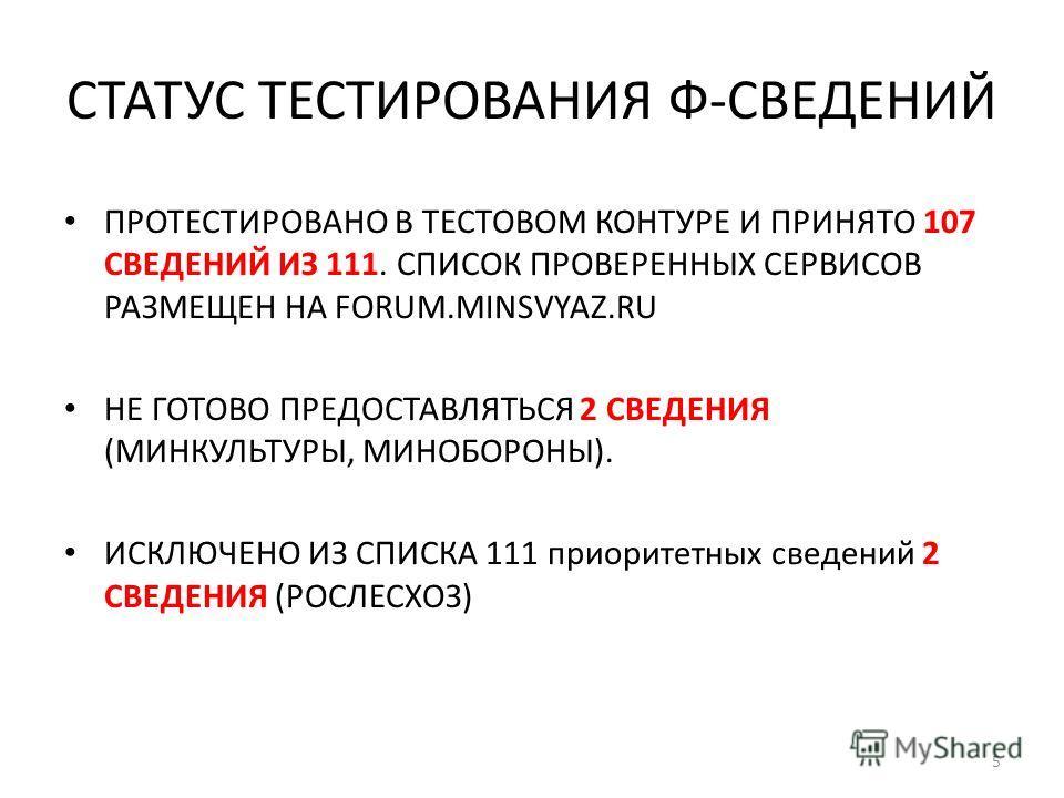 СТАТУС ТЕСТИРОВАНИЯ Ф-СВЕДЕНИЙ ПРОТЕСТИРОВАНО В ТЕСТОВОМ КОНТУРЕ И ПРИНЯТО 107 СВЕДЕНИЙ ИЗ 111. СПИСОК ПРОВЕРЕННЫХ СЕРВИСОВ РАЗМЕЩЕН НА FORUM.MINSVYAZ.RU НЕ ГОТОВО ПРЕДОСТАВЛЯТЬСЯ 2 СВЕДЕНИЯ (МИНКУЛЬТУРЫ, МИНОБОРОНЫ). ИСКЛЮЧЕНО ИЗ СПИСКА 111 приорите