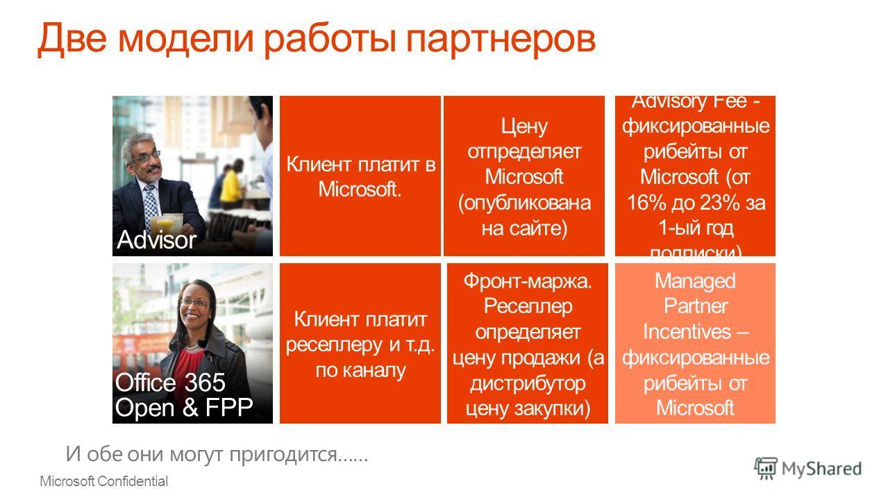 Office 365 для университетов Office 365 для дома расширенный Office 365 для малого бизнеса*(P1) Office 365 для малого бизнеса расширенный (P2) Office 365 для среднего бизнеса (M) Office 365 Enterprise. Отдельные облачные сервисы Direct / Advisor FPP/