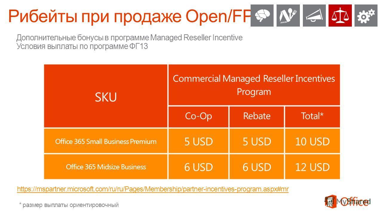 Microsoft Confidential За каждое место Office 365 для среднего бизнеса партнер получит $30+