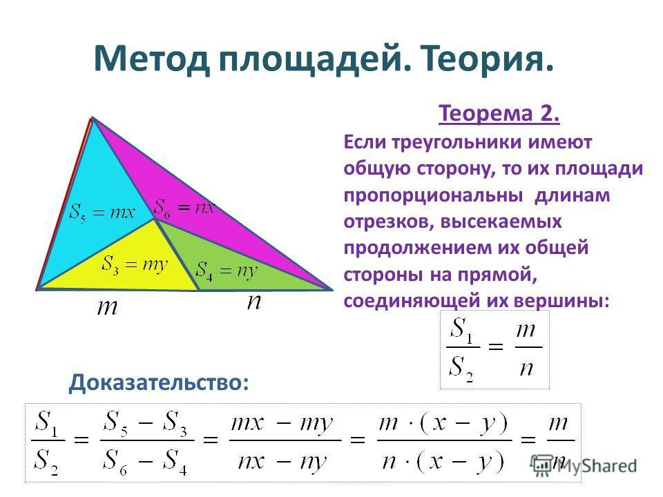 Метод площадей. Теория. Теорема 2. Если треугольники имеют общую сторону, то их площади пропорциональны длинам отрезков, высекаемых продолжением их общей стороны на прямой, соединяющей их вершины: Доказательство: