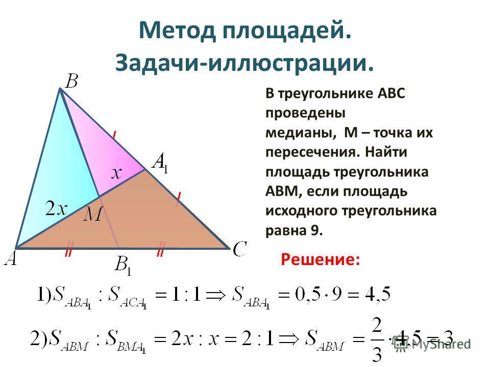 Метод площадей. Задачи-иллюстрации. В треугольнике АВС проведены медианы, М – точка их пересечения. Найти площадь треугольника АВМ, если площадь исходного треугольника равна 9. Решение: