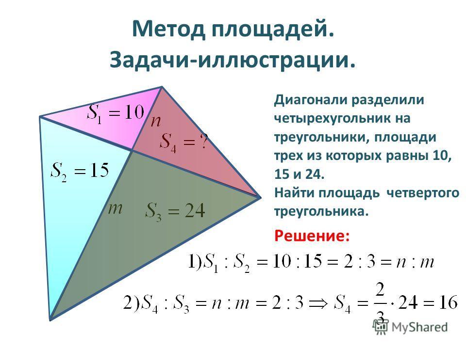 Метод площадей. Задачи-иллюстрации. Диагонали разделили четырехугольник на треугольники, площади трех из которых равны 10, 15 и 24. Найти площадь четвертого треугольника. Решение:
